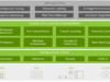 NVIDIA Releases New Clara Models to Help Fight COVID-19