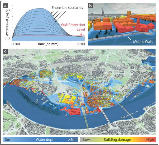 GPU predition of flood damage