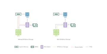 GPUDirect Fig 1 New