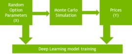 prediction-model-architecture