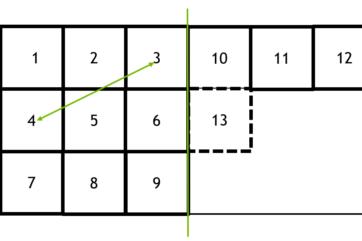 horizontal-thread-group-tiling (2)