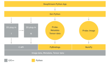 python-binding-stack