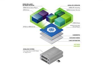 egx-stack-w-network-operator