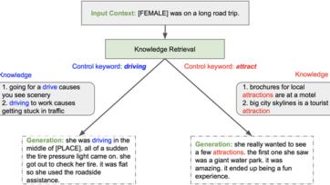 story-generation-tree (2)