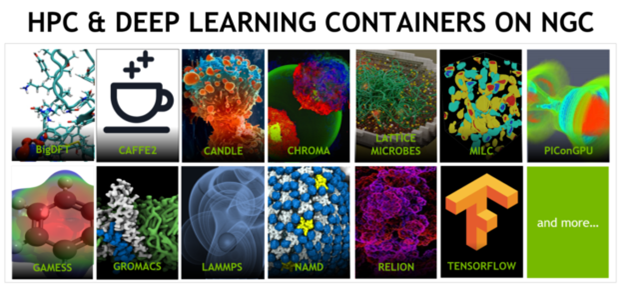 Available NGC containers include BigDFT, Caffe2, CANDLE, CHROMA, Lattice Microbes, MILC, PIConGPU, GAMESS, GROMACS, LAMMPS, NAMD, Relion, TensorFlow and more.