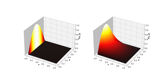 Surface plots of the initial temperatures in a square plate and steady-state temperatures obtained by solving the heat equation.