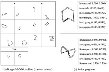 image-chart