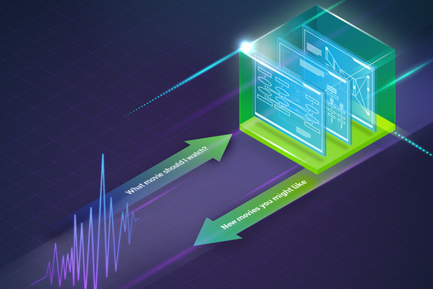 Updating AI Product Performance from Throughput to Time-To-Solution