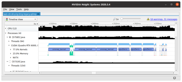 NVIDIA Nsight Systems screenshot showing CUDA kernels are run sequentially on a single legacy default stream.