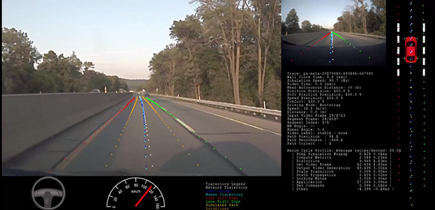 Screenshot shows a simulated highway view from the driver's position as well as the original data-collection image and the vehicle in its lane.