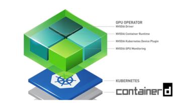 gpu-operator-containerd-support