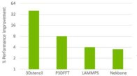 infiniband-app-performance-results (2)