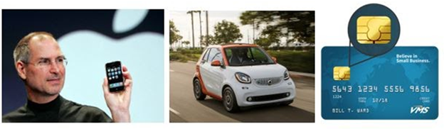 Pictures of a smartphone, smart cars, and smart credit card.