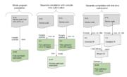 GPUapplication_Figure1