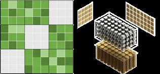 Matrix multiplication of a block sparse matrix and Tensor Core
