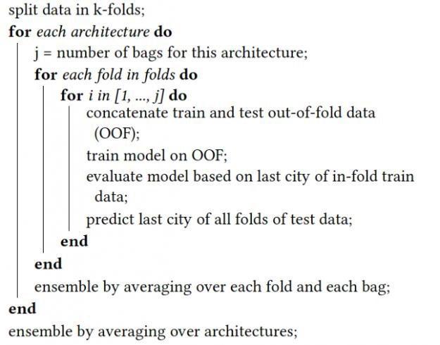 The image shows the ensemble algorithm.
