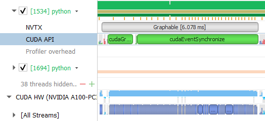 With CUDA graph, the entire graph is launched with a single op, eliminating all the CPU overhead.]