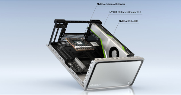 A rendered image of the Clara AGX Developer Kit showing the inside the case with key components being highlighted.  The three main components are the NVIDIA Jetson AGX Xavier, NVIDIA Mellanox ConnectX-6, and an NVIDIA RTX 6000 GPU.