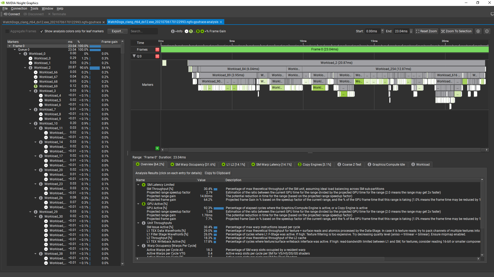 A screenshot from the GPU Trace Analysis tool showing a breakdown of the GPU frame time by marker. The left-side panel shows the marker tree. The bottom panel shows GPU metrics and detected performance opportunities for the selected marker (by default for the whole frame).