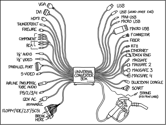 """XKCD """"Universal Connector"""" commit from https://xkcd.com/1406/."""