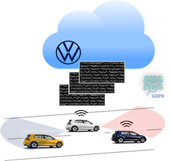 Accelerating Volkswagen Connected Car Data Pipelines 100x Faster with NVIDIA RAPIDS