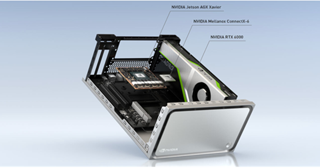 The Clara AGX Developer Kit showing the inside of the case with key components highlighted, NVIDIA Jetson AGX Xavier, NVIDIA Mellanox ConnectX-6, and NVIDIA RTX 6000 GPU.