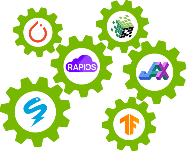 Six gears annotated with the logos of the frameworks PyTorch, Numba, CuPy, RAPIDS, JAX, and TensorFlow, symbolizing the interoperability between them.