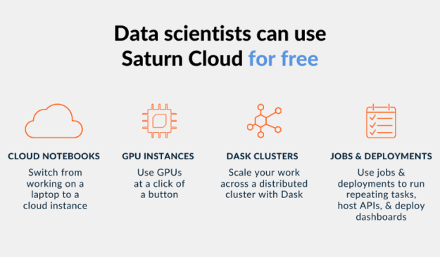 Saturn Cloud offers a free-tier for practitioners looking to try GPU-based data science.