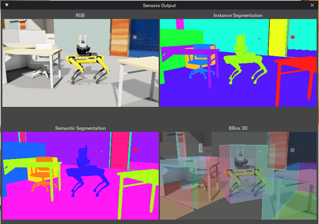 Image shows different boxes of synthetic data generated in NVIDIA Isaac Sim: the RGB, instance segmentation, and semantic segmentation images, as well as the 3D bounding