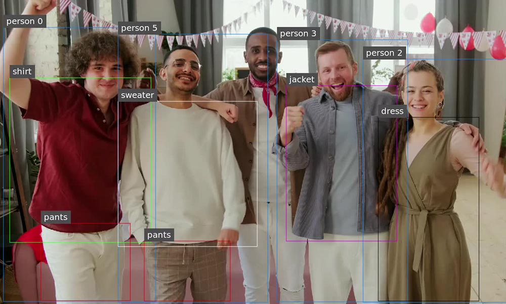 People with pieces of clothes labeled by AI.